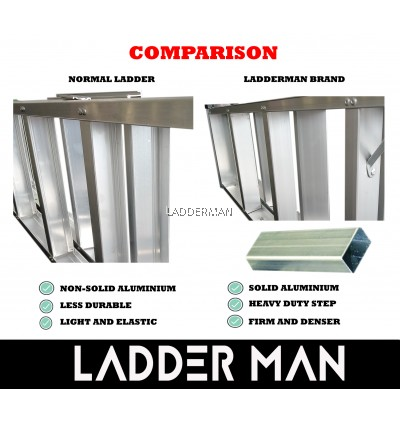 Ladderman Heavy Duty Aluminium Double Sided Ladder (7 STEP)